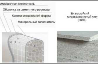 Размер листа ГВЛ: как правильно подобрать материал исходя из цели использования