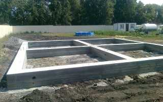 Ленточный фундамент для дома: устройство, технология строительства