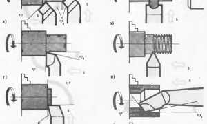 Резцы по металлу для токарного станка: подробная характеристика инструмента