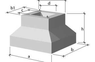 Монтаж колонн в стаканы фундаментов: особенности, установка