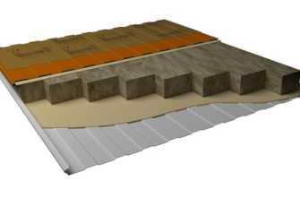 Сендвичные панели: размеры и цены кровельных, стеновых и угловых плит