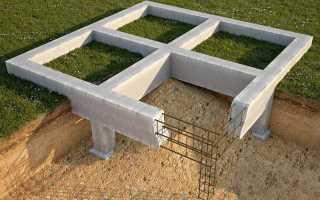 Монолитный ленточный фундамент: устройство, строительство