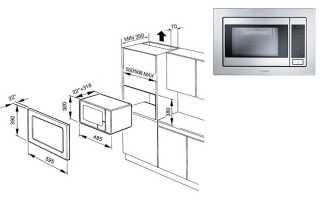 Печь микроволновая встроенная: на что следует обратить внимание при выборе прибора