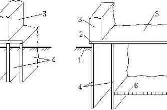 Фундамент ленточно-щелевой: устройство, особенности использования