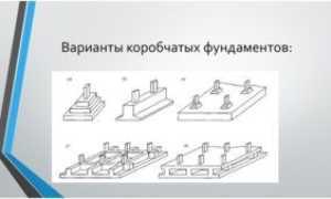 Коробчатый фундамент: что это, плюсы и минусы, технология строительства
